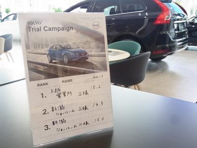 燃費トライアル試乗会 結果発表!